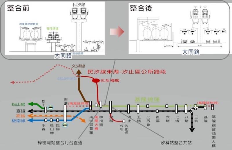 北北基軌道建設整合後路線圖。(交通部提供)