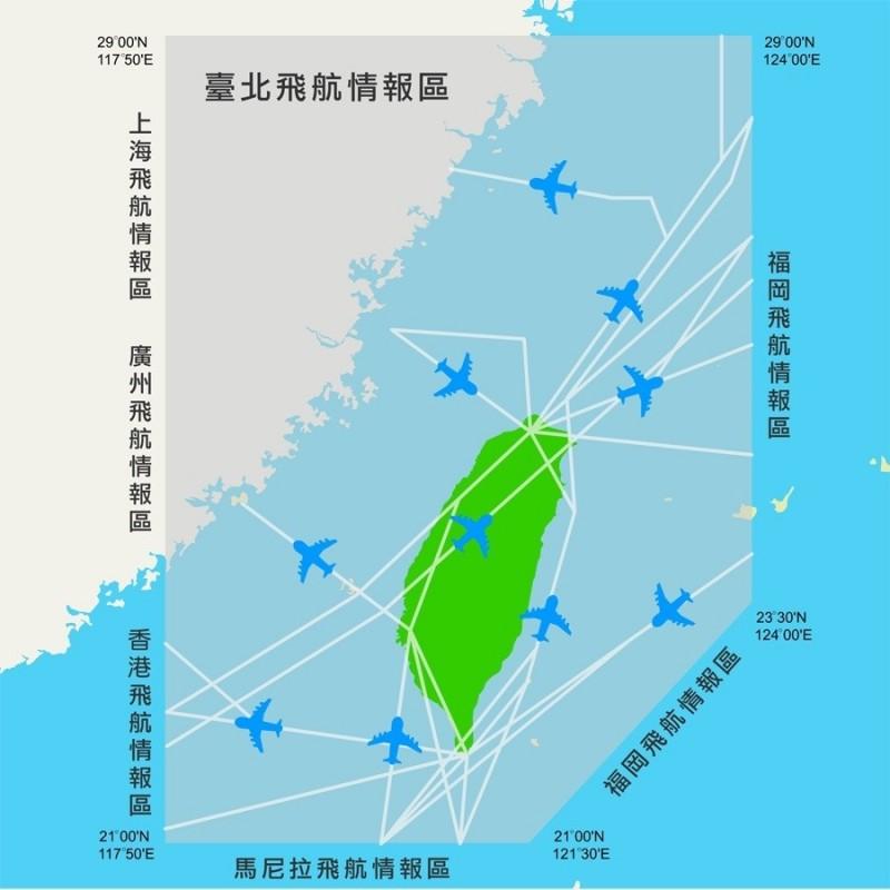 各國飛航情報區示意圖,東沙島位在香港飛航情報區內。(翻攝自交通部數位交通博物館)