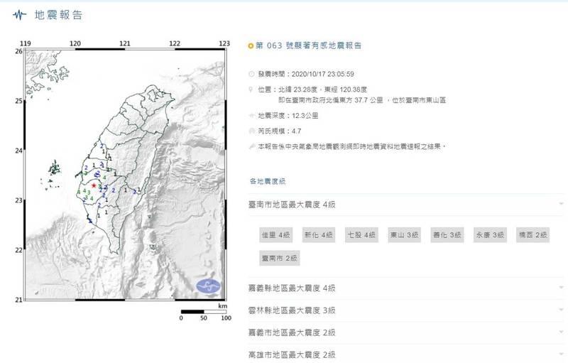 南台灣今晚發生3起有感地震,震央都在南市東山區,最近一起是深夜11點5分,規模4.7。(擷取自中央氣象局網站)