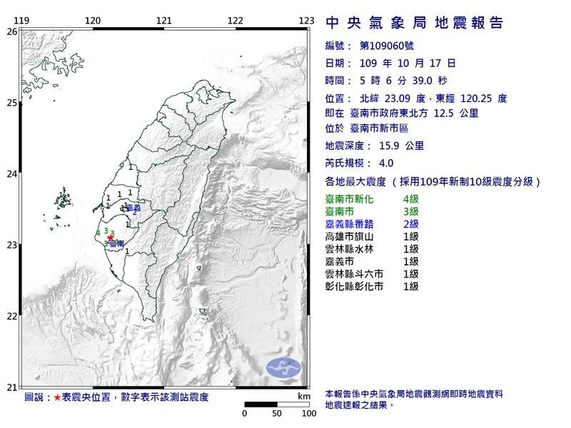 台南市今天上午5時6分發生芮氏規模4.0、深度15.9公里的地震。(圖擷取自中央氣象局)