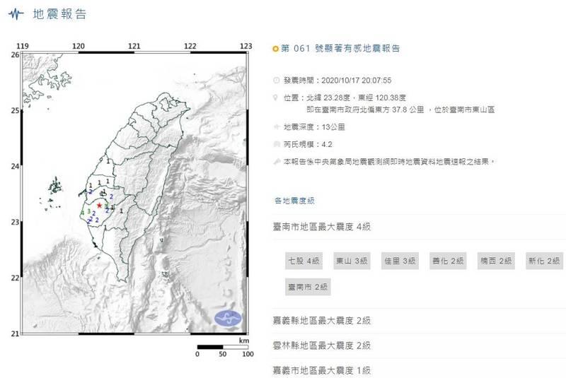 今晚8點07分芮氏規模4.2的地震震央在台南東山區,最大震度4級,在七股。(擷取自中央氣象局網站)