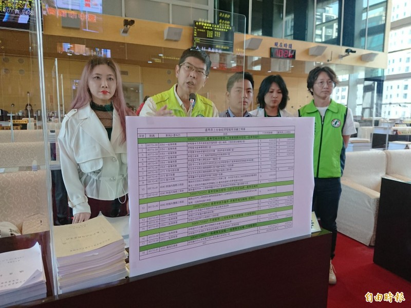 議員周永鴻(左二)等人19日在議會質詢批評,經發局的多項活動、行銷計畫和補助預算,浮濫編列了近1.5億元。(記者何宗翰攝)
