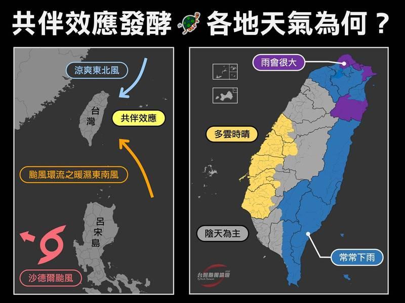 共伴效應逐漸發威,預計將持續到本週四結束。對此,氣象粉專「台灣颱風論壇|天氣特急」今日發布一張圖,分析全台天氣。(圖擷取自臉書_「台灣颱風論壇|天氣特急」)