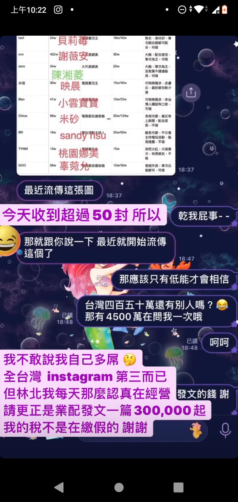 針對網傳陪睡一次30萬,謝薇安在IG動態直嗆自己是全台灣IG第三,業配文一篇就30萬起跳,並稱「應該只有低能才會相信」。(圖擷自謝薇安IG)