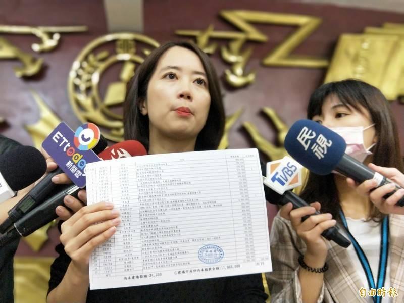戴瑋姍(見圖)表示,近半年來她提出29項「民生補助建議案」,但新北市政府卻只核准2項。(資料照,記者何玉華攝)