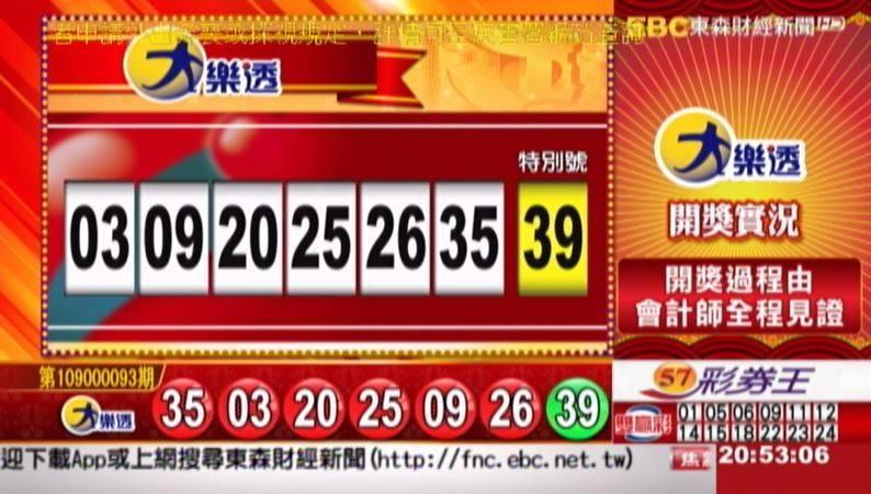 10/23 大樂透、雙贏彩、今彩539 開獎囉! – 社會