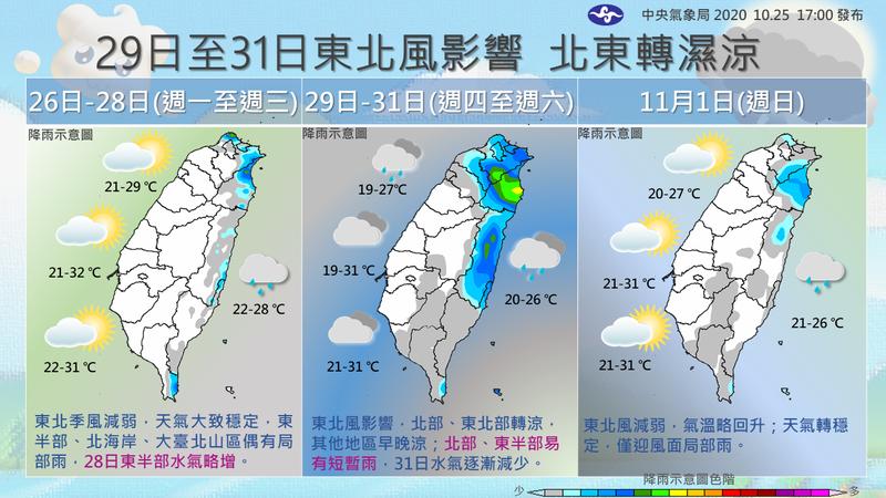 離島金門、馬祖、澎湖本週最高溫26度,最低溫18度。(圖取自氣象局)