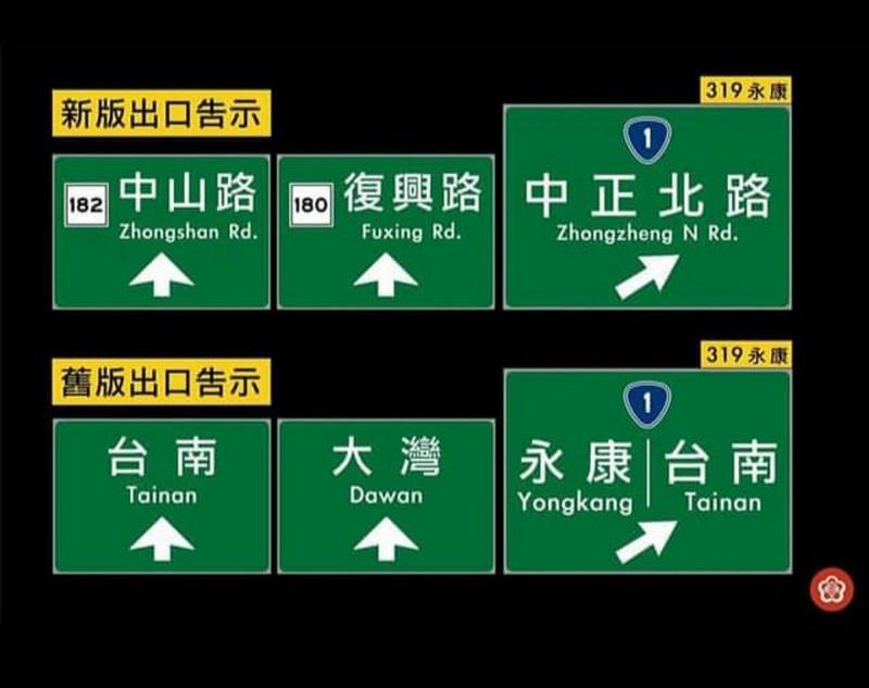 國道一號台南3交流道改以路名指標,被各界罵翻。市長黃偉哲希望中央改過來。(記者蔡文居翻攝)