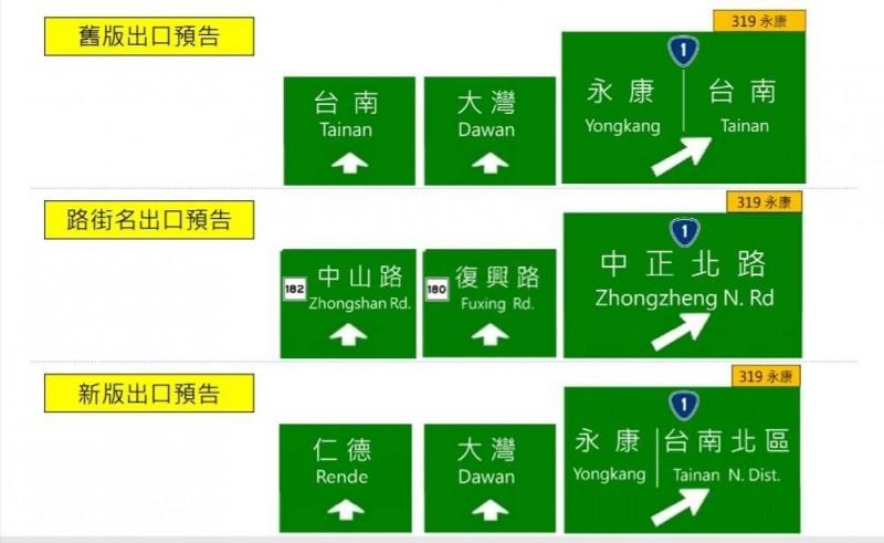 國1台南市境內交流道出口預告標誌調整示意圖。(高公局提供)