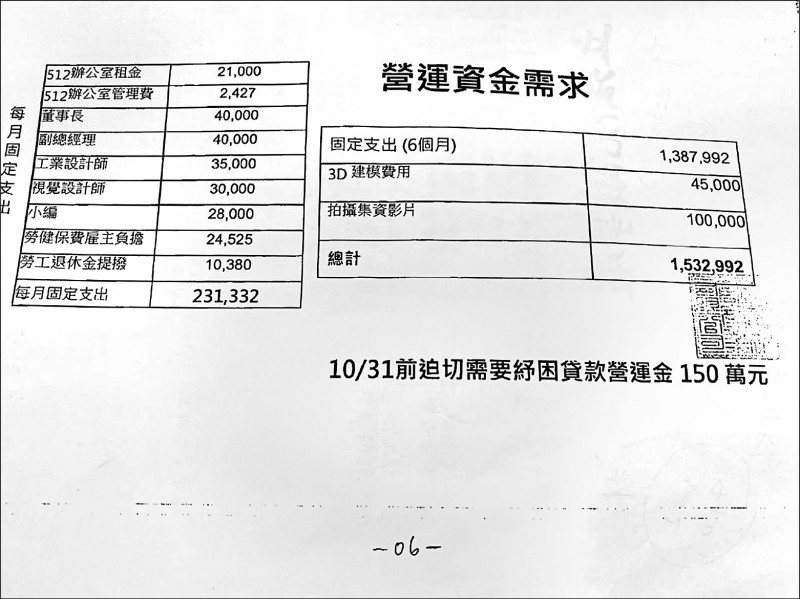建鑫文創公司陳情信內容提及本月前迫切需要紓困金150萬元。 (高嘉瑜辦公室提供)