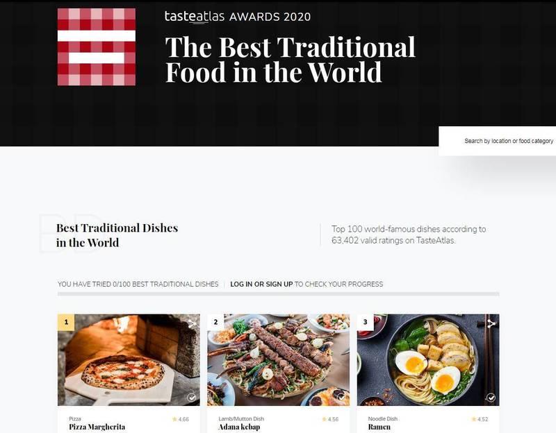 克羅埃西亞美食網站發表今年度的百大傳統美食評比,台灣料理都沒有上榜。對此,網友表示,雖然台灣沒有任何一樣上榜,但榜上的料理,在台灣幾乎都能吃得到!(圖擷取自_tasteatlas網站)