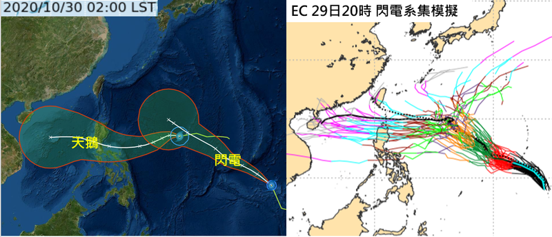 按最新模擬結果,閃電颱風5天後可能從琉球東方遠海北轉遠離,也可能向西通過呂宋島、巴士海峽進入南海,兩路線大相逕庭。(擷取自「三立準氣象· 老大洩天機」專欄,左圖來源為中央氣象局,右圖則為歐洲中期預報中心ECMWF系集模式)