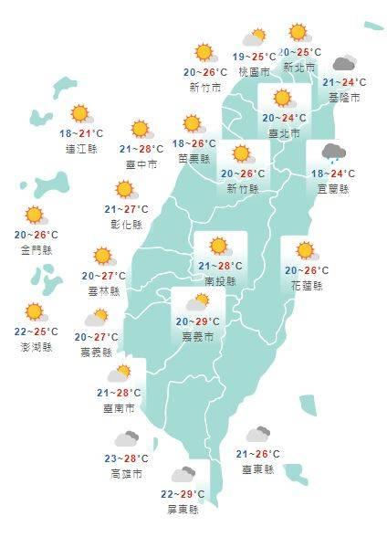 各地低溫約18至21度,北部及東半部高溫約24至26度,中南部高溫仍達29度左右。(圖擷取自中央氣象局)