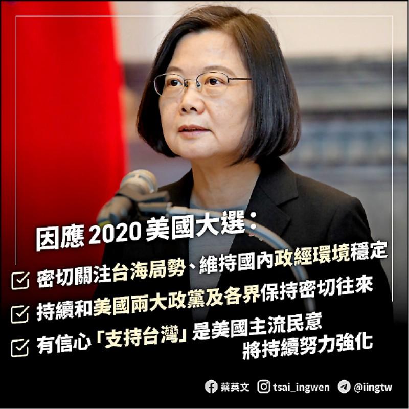 蔡英文總統昨透過臉書等社群媒體發表對於美國總統大選看法。她說,支持台灣已經成為美國主流民意和跨黨派的共識,我們會在這個基礎上持續努力,再進一步深化台美關係。(圖取自蔡英文臉書)