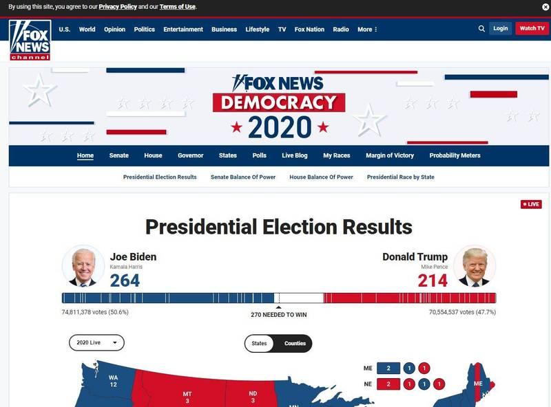 美國大選計票進入尾聲,民主黨總統候選人拜登距勝選門檻已近,與此同時,外媒報導傳播界大亨梅鐸(Rupert Murdoch)旗下媒體福斯新聞和紐約郵報開始出現與總統川普切割。(擷自福斯新聞網)