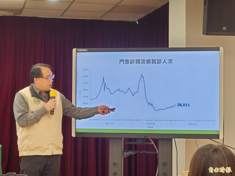 衛福部疾管署疫情中心副主任郭宏偉說明類流感門急診就診情形。(記者林惠琴攝)