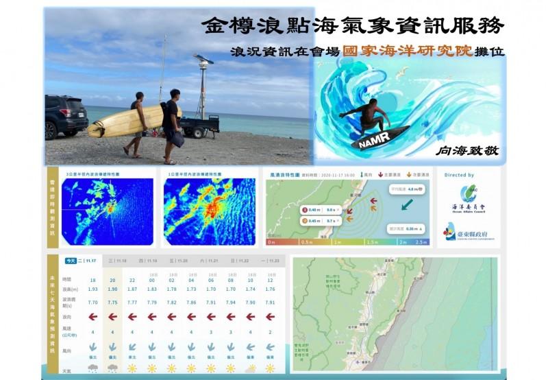 浪點海氣象近即時資訊展示服務系統。(記者洪定宏翻攝)