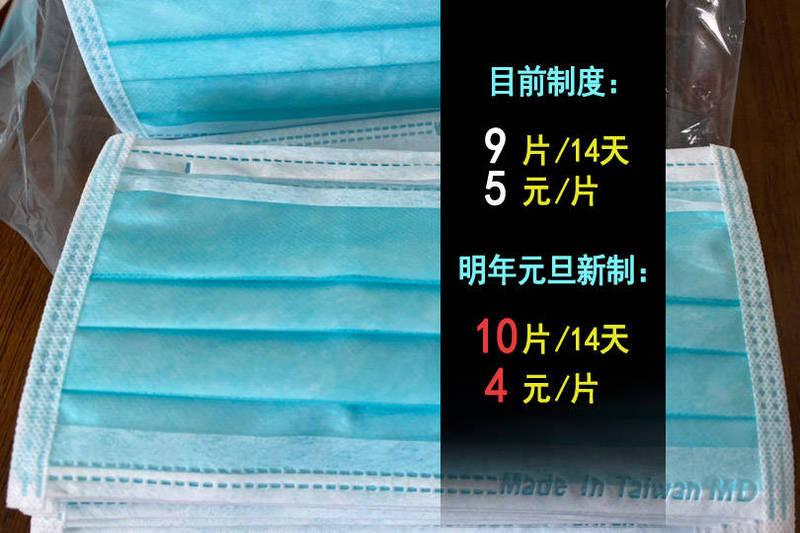 因應武漢肺炎疫情,口罩實名制在明年元旦起將有新規定。(資料照,本報後製)