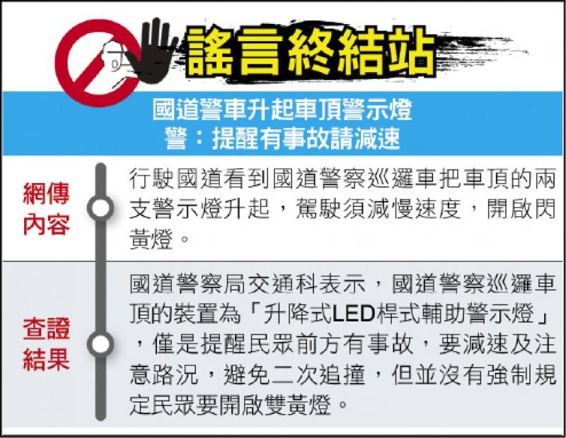 謠言終結站》國道警車升起車頂警示燈 警:提醒有事故請減速