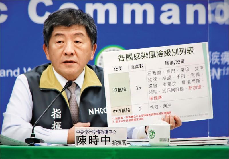 中央流行疫情指揮中心指揮官陳時中昨表示,已有1500萬劑武漢肺炎疫苗入袋。 (中央疫情指揮中心提供)