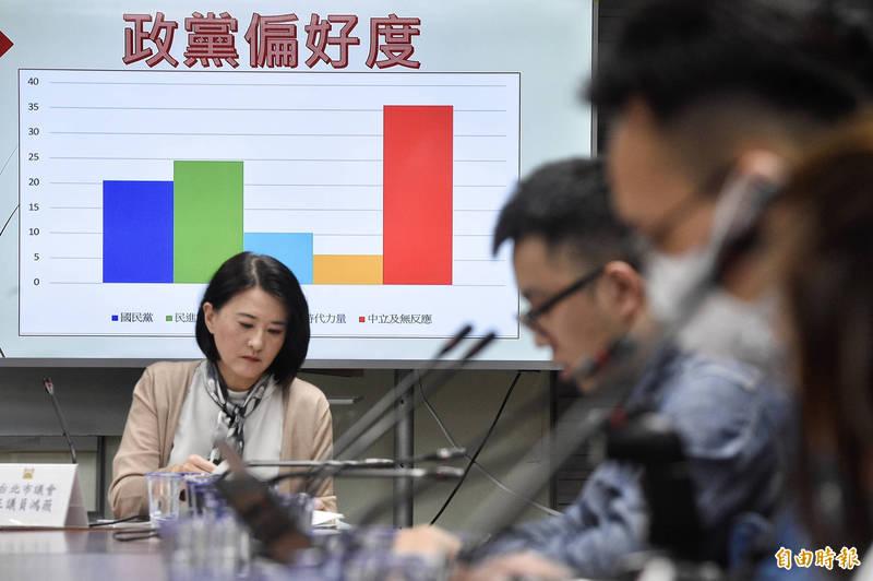 國家政策研究基金會今日召開「11月份時事民調發佈記者會」,並公布各項民調數據。(記者叢昌瑾攝)