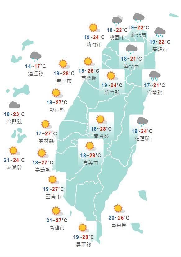 明日清晨中部以北、東北部低溫約17、18度,沿海、空曠地區氣溫可能更低一點些,南部及花東低溫19至21度,馬祖低溫下探14度。白天桃園以北及宜花高溫約20至23度,竹苗及台東24、25度,中南部高溫可達27至29度。(圖擷取自中央氣象局)