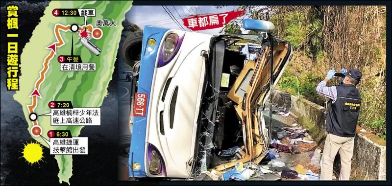 奧萬大森林遊樂區聯外道路1.5K處,昨天中午發生中型巴士翻覆釀1死、20人輕重傷。(民眾提供)