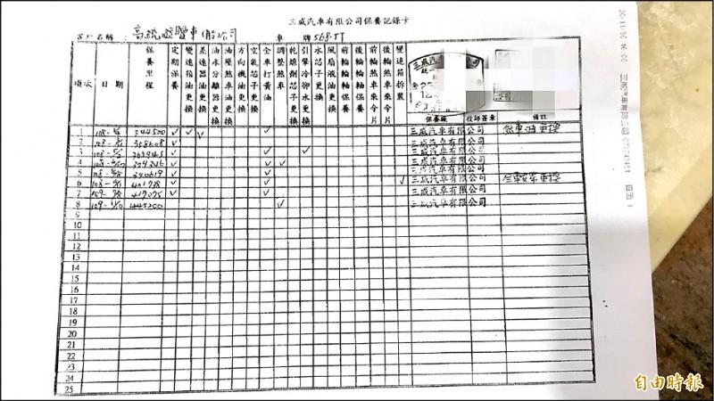 高統遊覽車公司李姓負責人出示保養紀錄,指遊覽車都有正常保養跟驗車。(記者黃良傑攝)