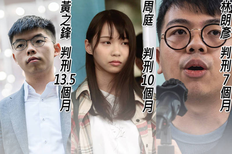 案件今(2)日稍早在西九龍法院判刑,黃之鋒被判刑13.5個月、林朗彥7個月、周庭10個月。(法新社資料照,本報合成)