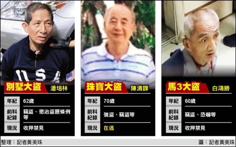 3個老賊2人被押,1人在逃。