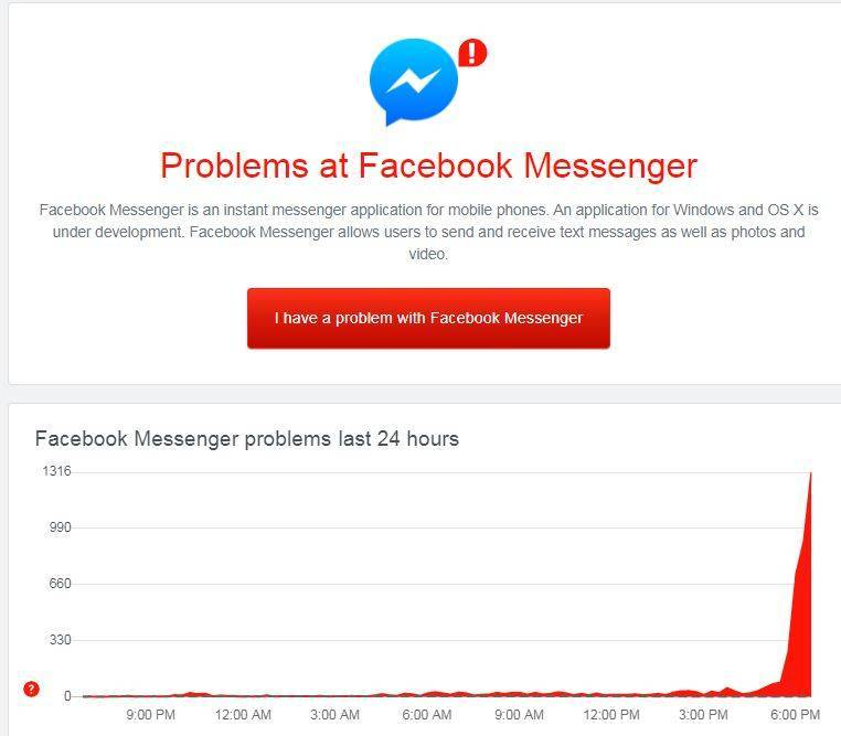 根據Downdetector顯示,從今日下午4、5點開始,陸續有網友回報FB、FB Messenger與IG出現錯誤,在晚間6時錯誤回報達到高峰,網友回報大多問題為連接網路錯誤以及接收訊息錯誤。(擷取自Downdetector)