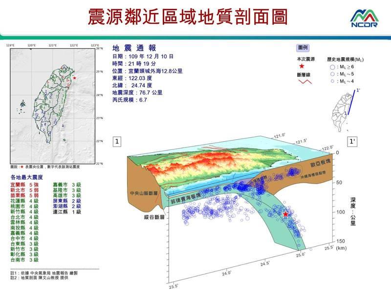 國家科技災害防救中心圖片顯示,本次地震為菲律賓海板塊發生位移所致。(圖取自國家科技災害防救中心)