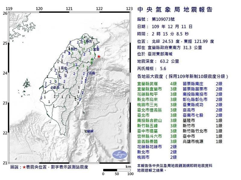 宜蘭外海凌晨2點15分發生規模5.6地震。(圖取自中央氣象局臉書)