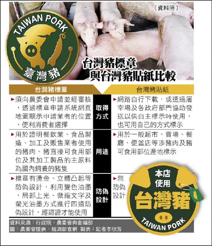 台灣豬標章與台灣豬貼紙比較