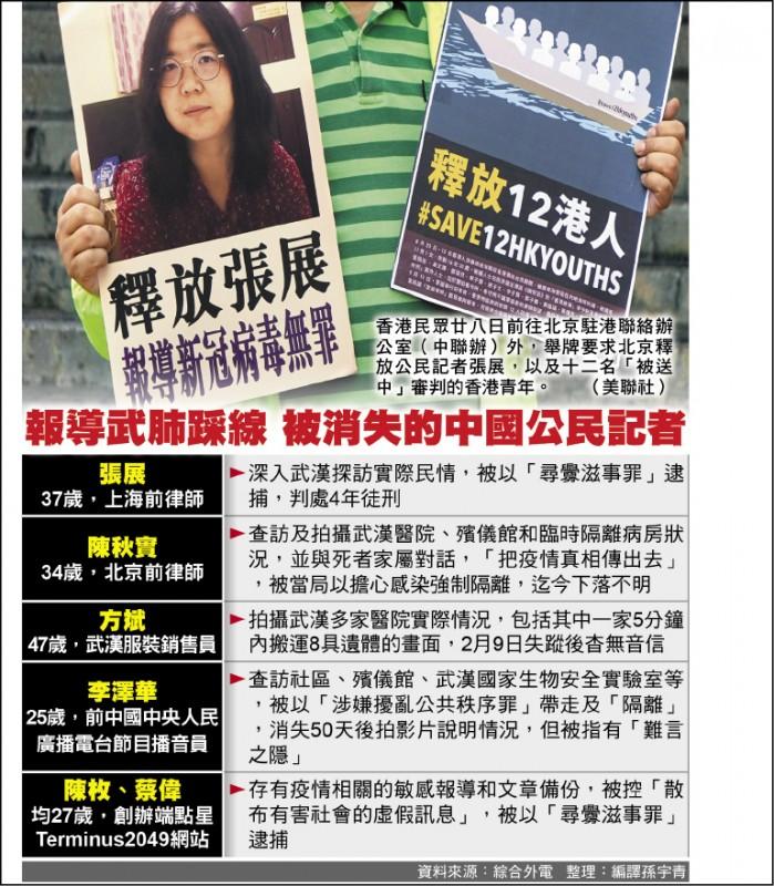 勇闖武漢調查疫情 中國律師判4年