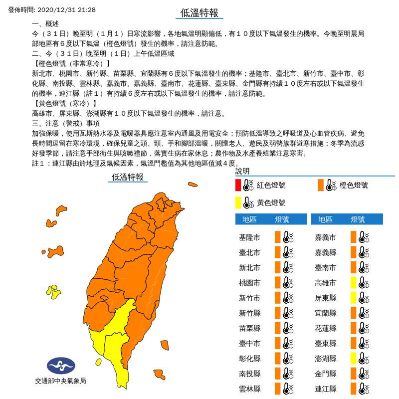 氣象局今晚21點28分針對全台各地發布低溫特報,提醒今(31日)晚至明天(1月1日)寒流影響,各地氣溫明顯偏低,有10度以下氣溫發生的機率。(圖擷取自中央氣象局)