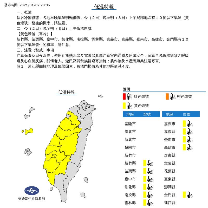 輻射冷卻影響,各地早晚氣溫明顯偏低。氣象局2日深夜11點35分針對10縣市發布低溫特報。(圖擷取自氣象局)