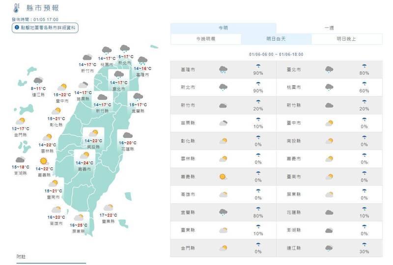 溫度方面,明天西半部及東北部低溫約13至15度,花東約16、17度;白天高溫方面,北部及東北部約17度左右,其他地區約21至25度,屬較舒適的天氣。(圖擷取自氣象局網站)