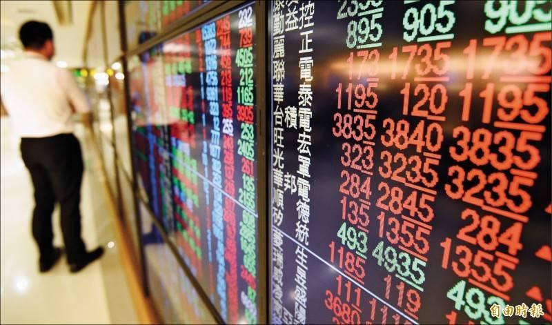 台股7日在台積電帶頭之下,指數開高走高,隨著台積電飆漲到570元新天價,台股也跟著大漲逾260點,指數來到15252點,再創歷史新高。(資料照)
