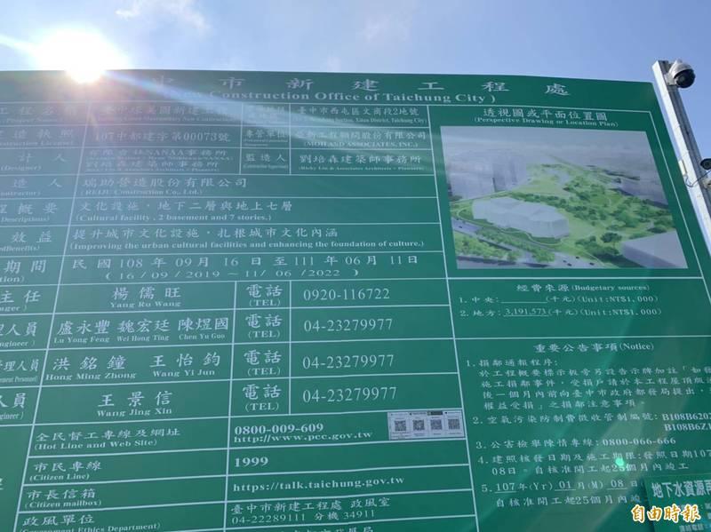 台中綠美圖現場看板顯示111年6月完工,市府對外宣稱的時間卻自動延後半年?(記者唐在馨攝)