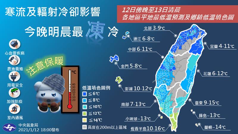 氣象局貼出各地區平地最低溫預測及鄉鎮低溫填色圖,提醒民眾「受到寒流及輻射冷卻影響,今晚明晨最凍冷」。(圖擷取自「報天氣 - 中央氣象局」臉書粉專)