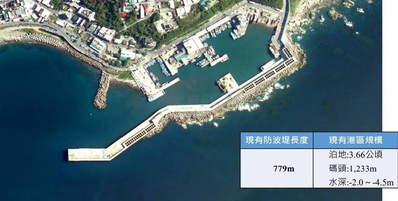 國家海洋研究院與中山大學團隊,嚴選台東縣伽藍(富岡)和新港漁港,作為台灣首座洋流發電基地港。圖為迦藍漁港。(記者洪定宏翻攝自許弘莒的簡報資料)。