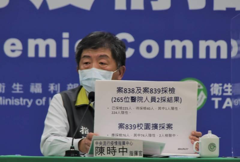 楊志良質疑醫院群聚為系統管理出包 陳時中:作戰後再討論