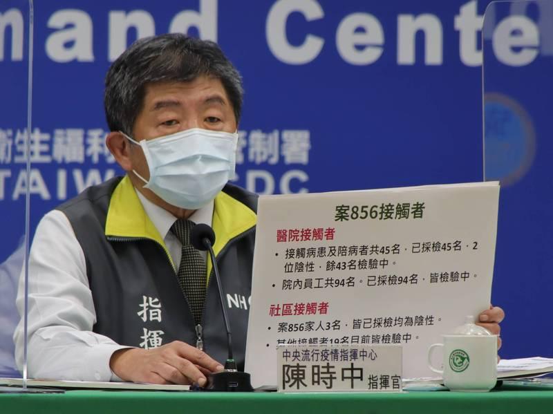 陳時中今日表示,昨日公布確診醫師接觸者的院內員工尚有94人檢驗中,目前該醫院員工居家隔離14天共152人,其他需要自主居家隔離3至7天有46人。(指揮中心提供)