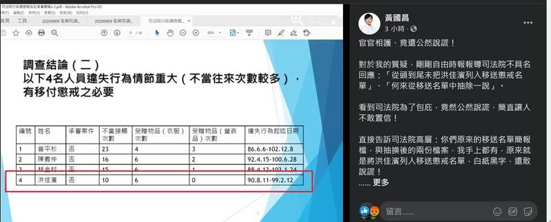 黃國昌轟「公然說謊」 司法院稱「可受公評」