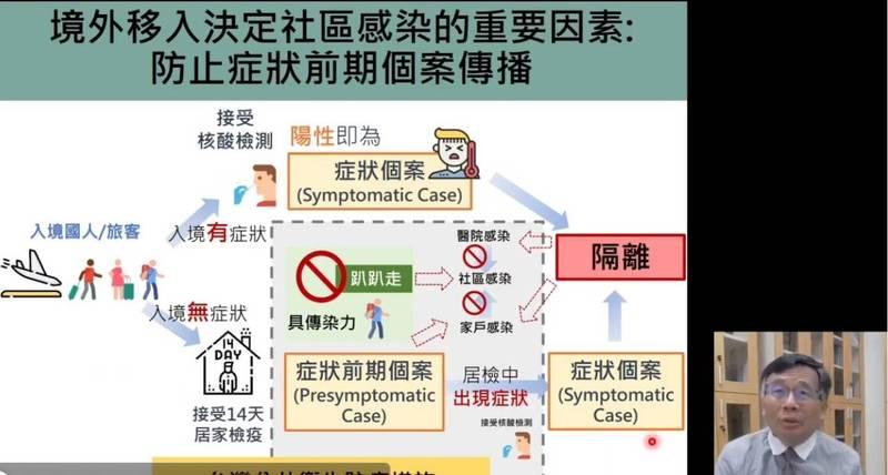 台大公衛學院教授陳秀熙今早在線上直播表示,相信可阻斷醫院感染成為社區感染。(記者林曉雲翻攝)