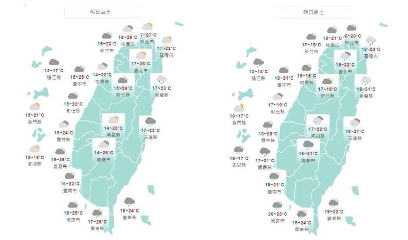 溫度方面,中部以北低溫約14至17度,白天高溫和今天類似,西半部高溫約25至28度,東半部約23、24度。(圖取自中央氣象局)