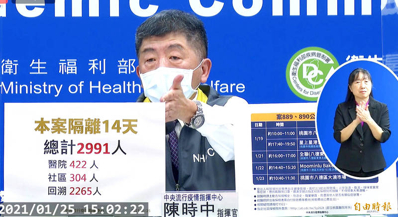 Minister of Health and Welfare Chen Shih-chung yesterday holds up a sign at a news conference in Taipei showing the number of people under home isolation as a result of a COVID-19 cluster infection at Taoyuan General Hospital. Photo: Lin Kuo-hsien, Taipei Times
