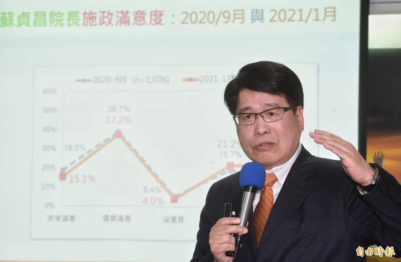 台灣民意基金會董事長游盈隆26日舉行一月份全國性民調發表會,針對「萊豬公投、統獨傾向與台美關係」等議題公布民調並分析。(記者劉信德攝)