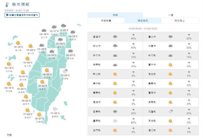 溫度方面,明天各地越晚越冷,中部以北及東北部晚上將降到約12至13度,其他地區約15度左右。(圖擷取自中央氣象局)